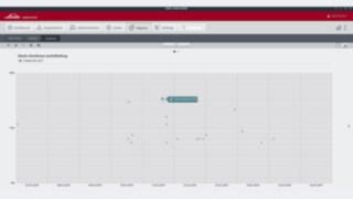 Ritning över stötsensorer i fleet management-systemet Linde connect
