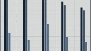 Graf för truckanvändning
